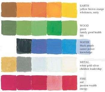 colori-pareti-feng-shui